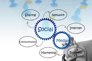 twitter marketing online